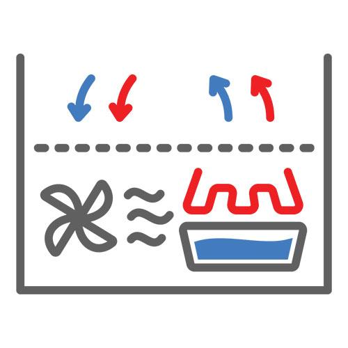 Humi-Temp Heat System